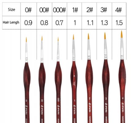 Paint Brush Set for paint by number